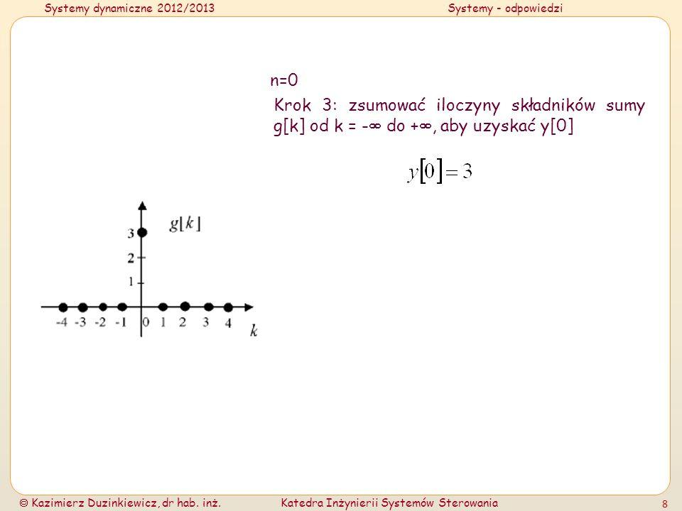 n=0 Krok 3: zsumować iloczyny składników sumy g[k] od k = - do +, aby uzyskać y[0]